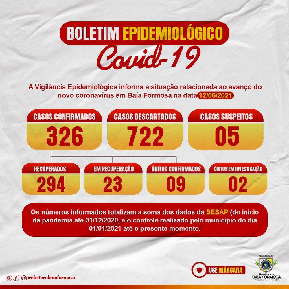 Boletim epidemiológico - 12/06/21