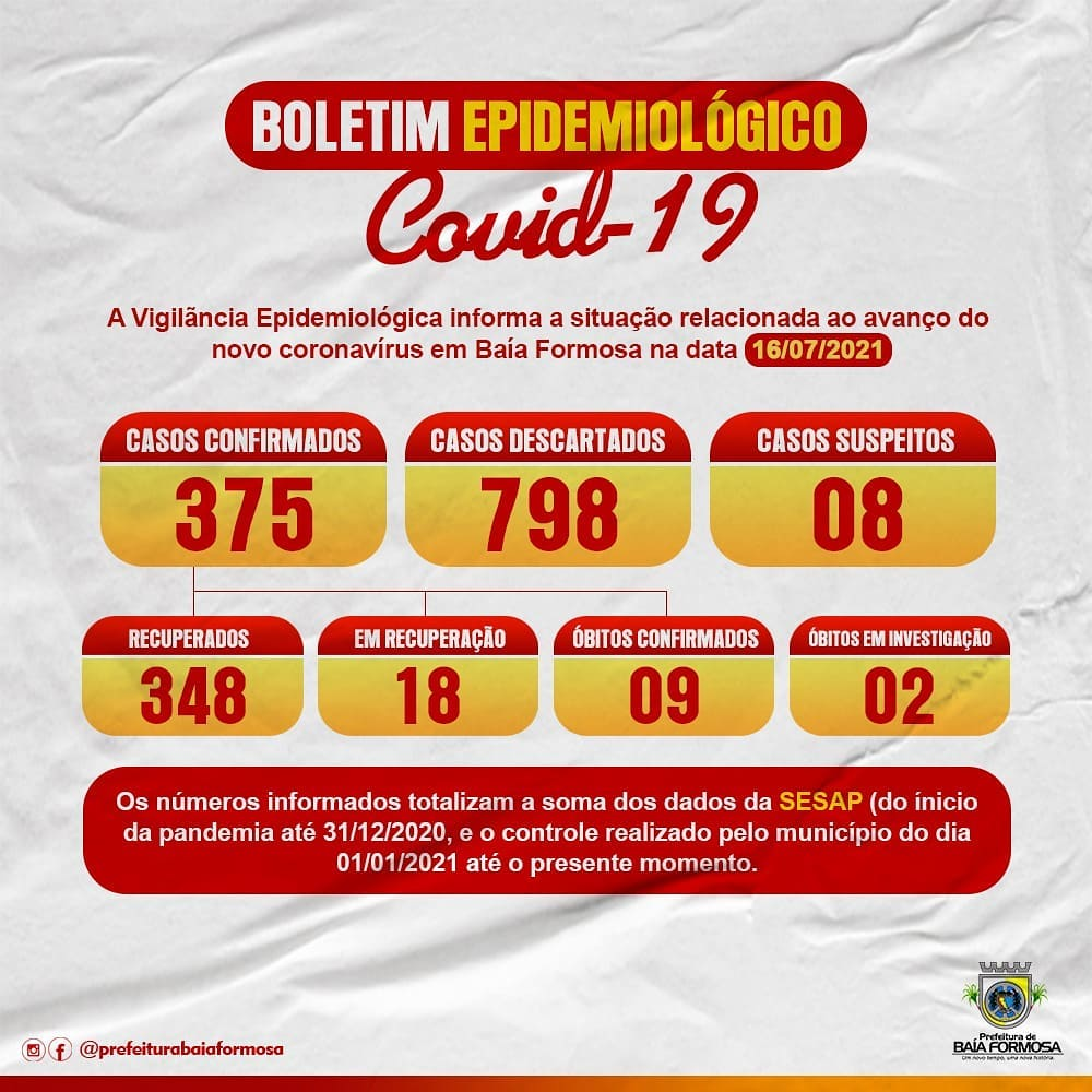 Boletim epidemiológico - 16/07/21