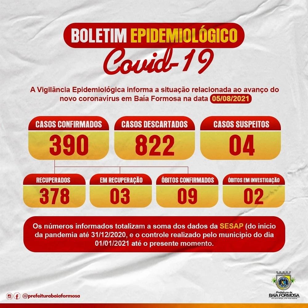 Boletim epidemiológico - 05/08/21