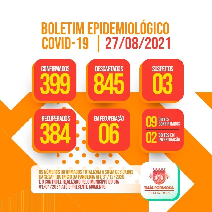 Boletim epidemiológico - 27/08/21