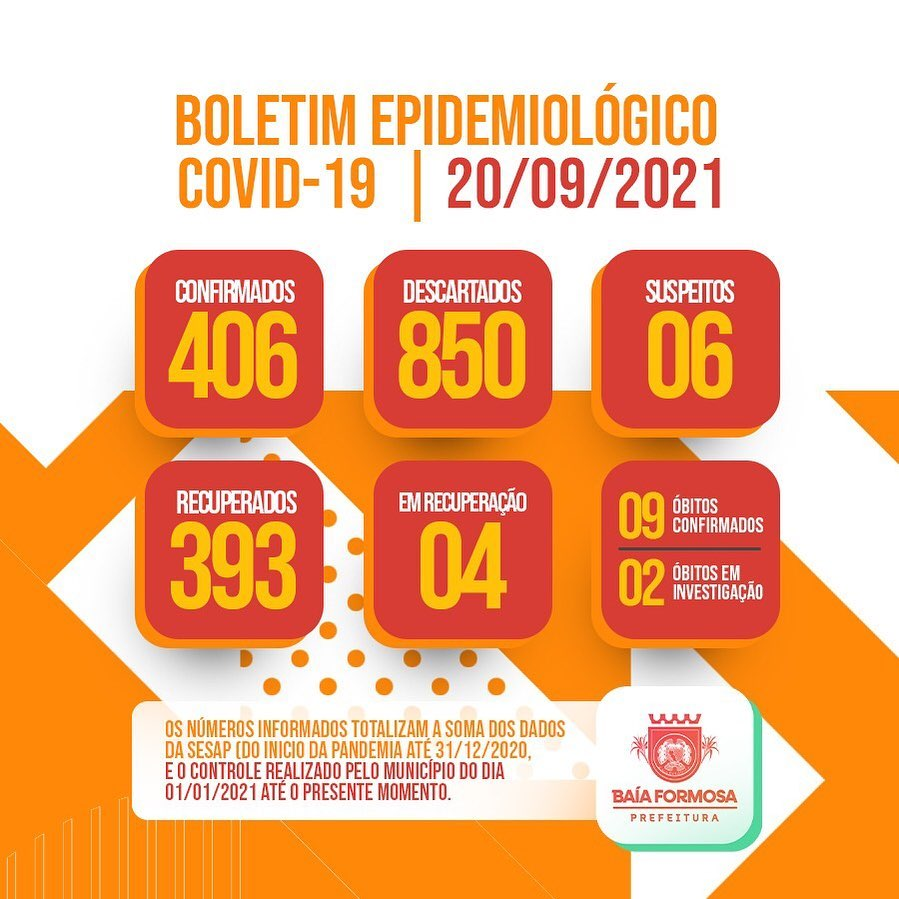 Boletim epidemiológico - 20/09/21